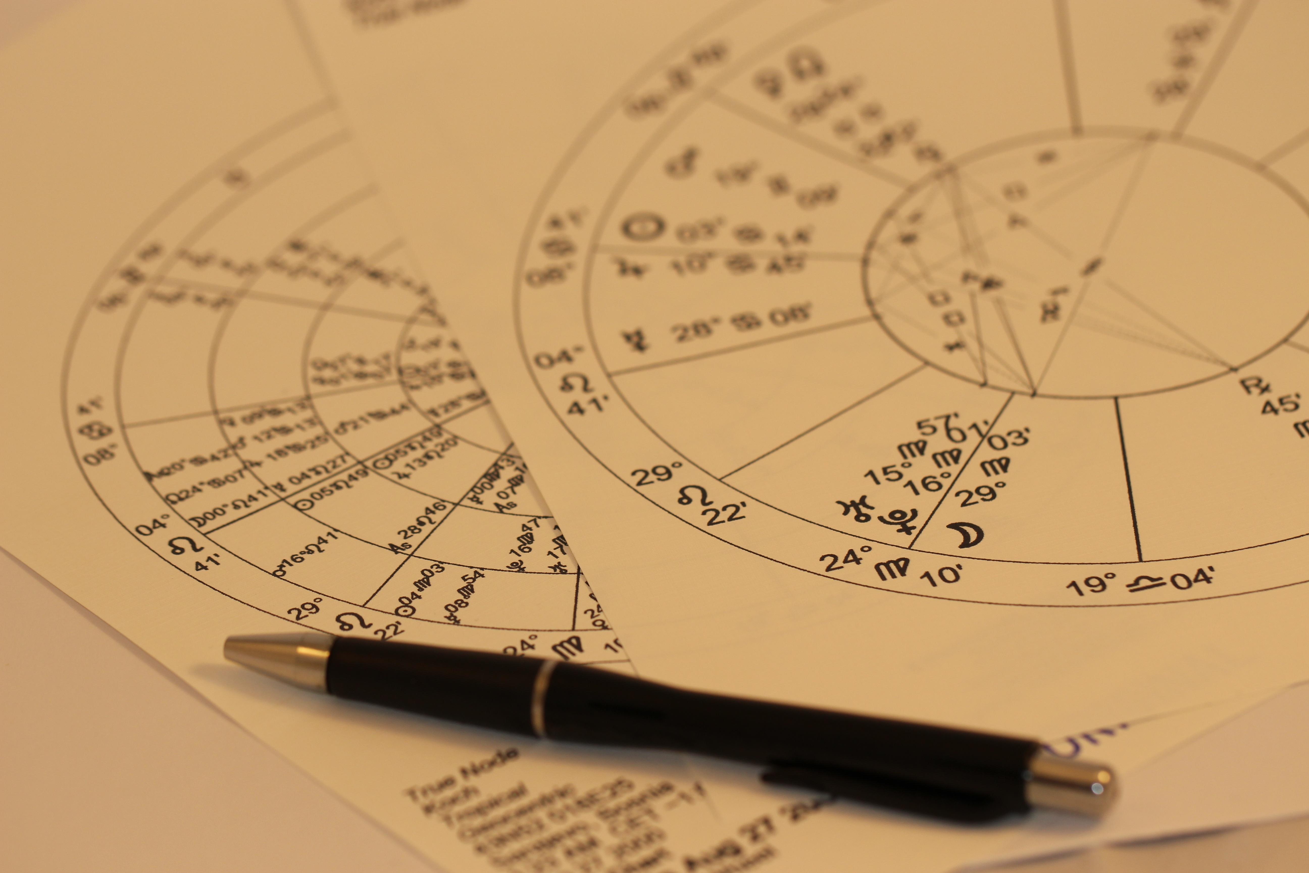 Astrology Natal Birth Report